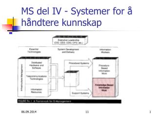 MS del IV - Systemer for å håndtere kunnskap