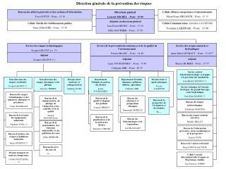 Service central d'hydrométéorologie et d'appui à la prévision des inondations