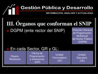 III. Órganos que conforman el SNIP DGPM (ente rector del SNIP) En cada Sector, GR y GL: