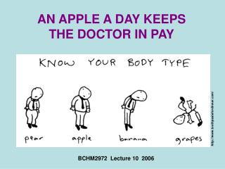 AN APPLE A DAY KEEPS  THE DOCTOR IN PAY