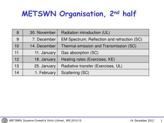 METSWN Organisation, 2 nd  half