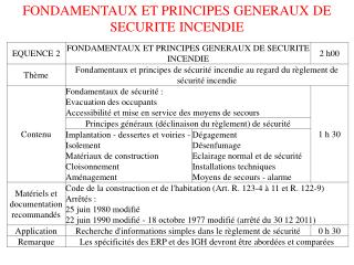 FONDAMENTAUX ET PRINCIPES GENERAUX DE SECURITE INCENDIE