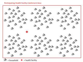 Participating Health Facility Catchment Area