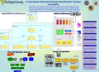 A web-based Automated Dental Identification System (webADIS)