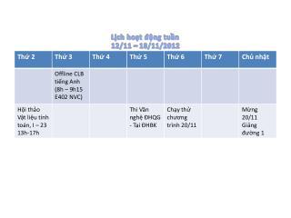 Lịch hoạt động tuần 12/11  –  18/11/2012