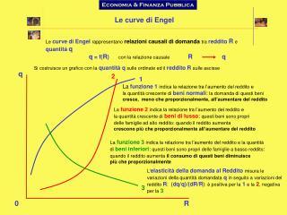Economia & Finanza Pubblica