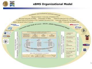 eBMS Organizational Model