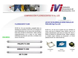 COMPARACI N FLUORESCENTES T5 Vs. LED