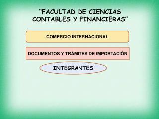 """""""FACULTAD  DE CIENCIAS CONTABLES  Y FINANCIERAS"""""""