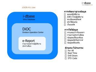 i-dbase Intra Database
