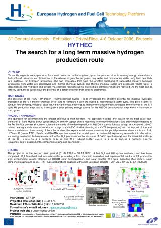 HYTHEC The search for a long term massive hydrogen production route