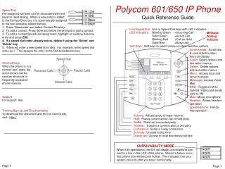 Polycom Guide
