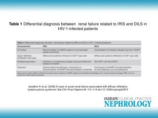Izzedine H  et al . (2008)  A case of acute renal failure associated with diffuse infiltrative