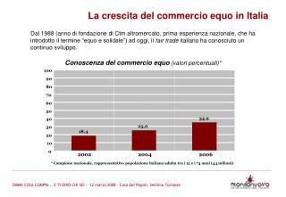 La crescita del commercio equo in Italia