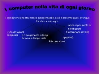 Il computer è uno strumento indispensabile, esso è presente quasi ovunque. Ha diversi impieghi: