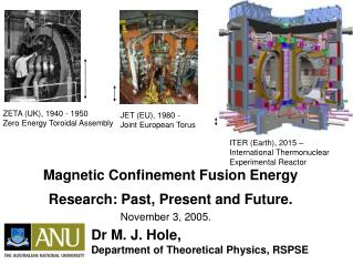 Magnetic Confinement Fusion Energy Research: Past, Present and Future.