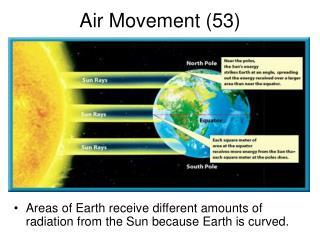 Air Movement (53)