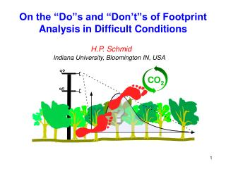 On the �Do�s and �Don�t�s of Footprint Analysis in Difficult Conditions