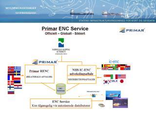 PRIMAR Web Map Service
