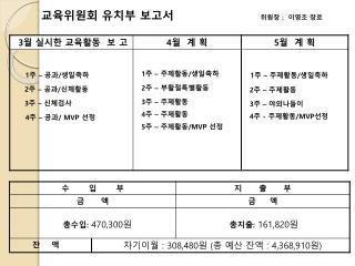 교육위원회 유치부 보고서                                       위원장  :   이영조 장로