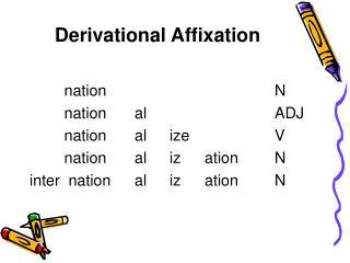 Derivational Affixation