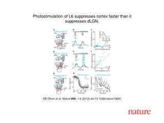 SR Olsen  et al .  Nature 000 ,  1 - 6  (2012) doi:10.1038/nature10835