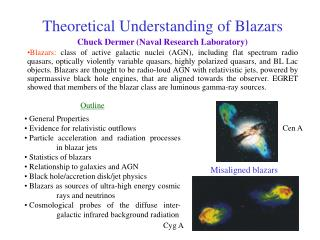 Theoretical Understanding of Blazars