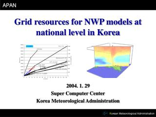 Grid resources for NWP models at  national level in Korea