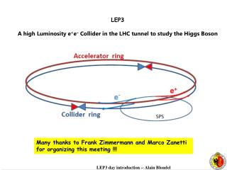 LEP3 A  high Luminosity  e + e –  Collider in the LHC tunnel to study the Higgs Boson