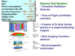 Detector Sub-Systems:  Transition Radiation Detector  Time of Flight scintillator counters