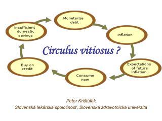 Circulus vitiosus ?