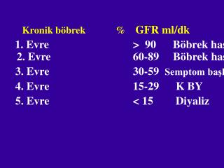 Kronik böbrek   %  GFR ml/dk