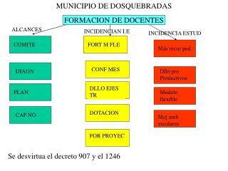 MUNICIPIO DE DOSQUEBRADAS