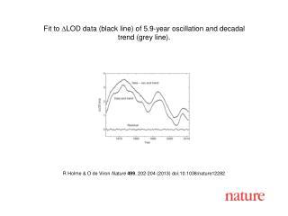 R Holme & O de Viron  Nature  499 , 202-204 (2013)  doi:10.1038/nature12282