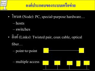 โหนด (Node): PC, special-purpose hardware… hosts switches