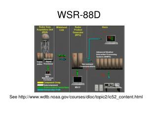 WSR-88D
