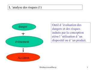 L'analyse des risques (1)