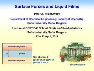 Surface Forces and Liquid Films