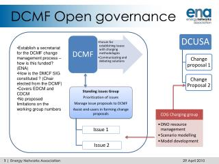 DCMF Open governance