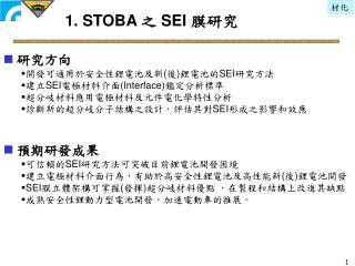 1. STOBA  之  SEI  膜研究