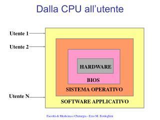 Dalla CPU all'utente