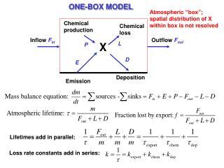 ONE-BOX MODEL