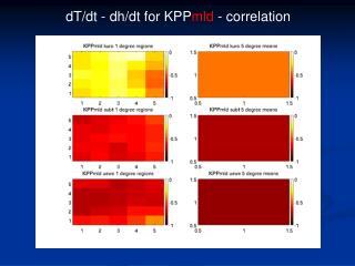 dT/dt - dh/dt for KPP mld  - correlation