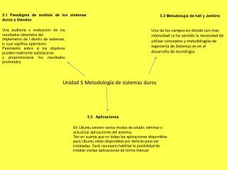 5.1 Paradigma de an á lisis de los sistemas duros y blandos