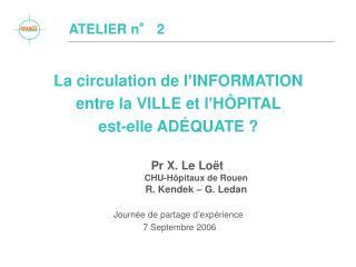 La circulation de l'INFORMATION  entre la VILLE et l'HÔPITAL  est-elle ADÉQUATE ?  Pr X. Le Loët