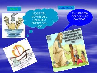 HOSPITAL MONTE DEL CARMELO ENERO DEL 1955