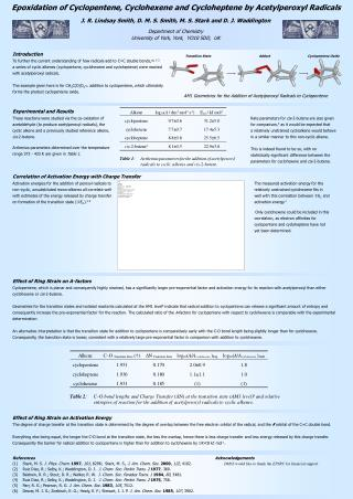 Correlation of Activation Energy with Charge Transfer
