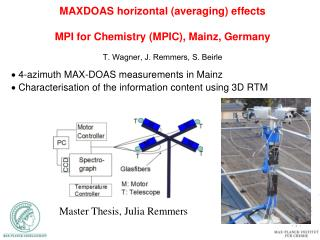 ? 4-azimuth MAX -DOAS measurements in Mainz