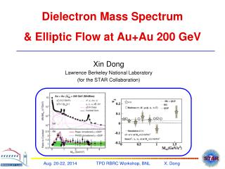 Dielectron Mass Spectrum  & Elliptic Flow at Au+Au 200 GeV