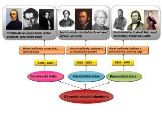 Slovenské národné obrodenie